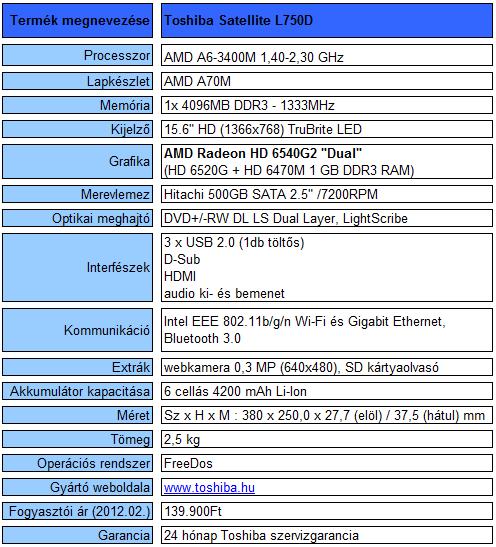 Toshiba Satellite L750 teszt