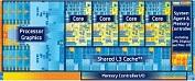 Mire képes az Intel HD Graphics 4000