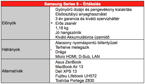 Samsung Series 9 NP900X3D teszt
