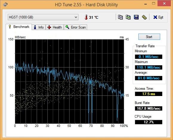 Toshiba Satellite L50 teszt