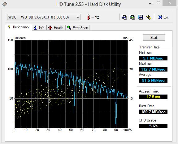 HDD vs SSD vs SSHD: Melyiket válasszam?