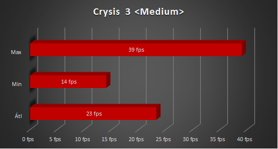 Asus X555LN teszt