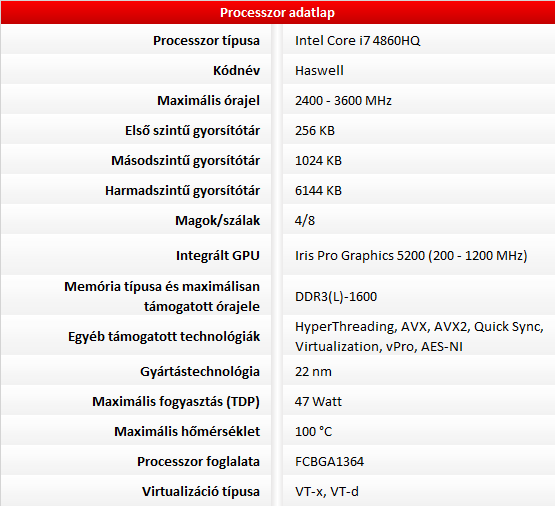 Asus RoG G751JY teszt
