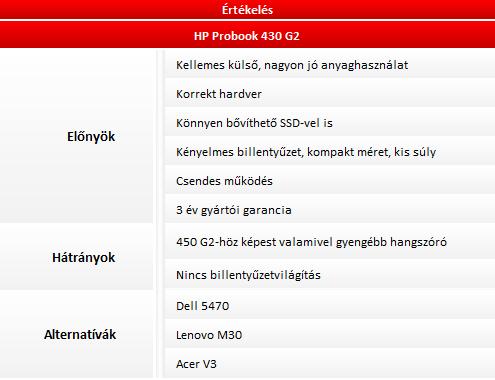 HP Probook 430 G2 teszt