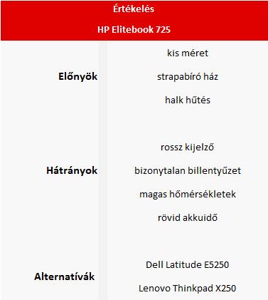 HP Elitebook 725 teszt