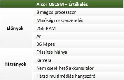 Alcor O819M teszt