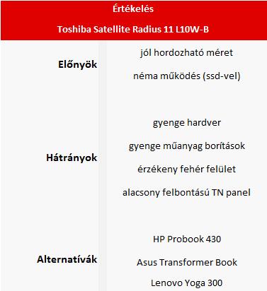 Toshiba Satellite Radius L10W teszt