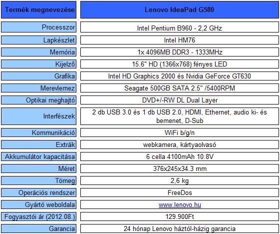 Lenovo IdeaPad G580 teszt