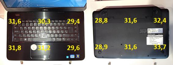 Dell Inspiron N5050 teszt