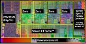 Intel Ivy Bridge mobil platfrom