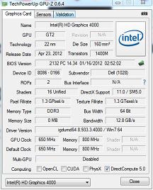 Dell Inspiron 3521 teszt