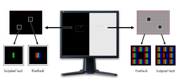 Pixelhiba a notebookoknál