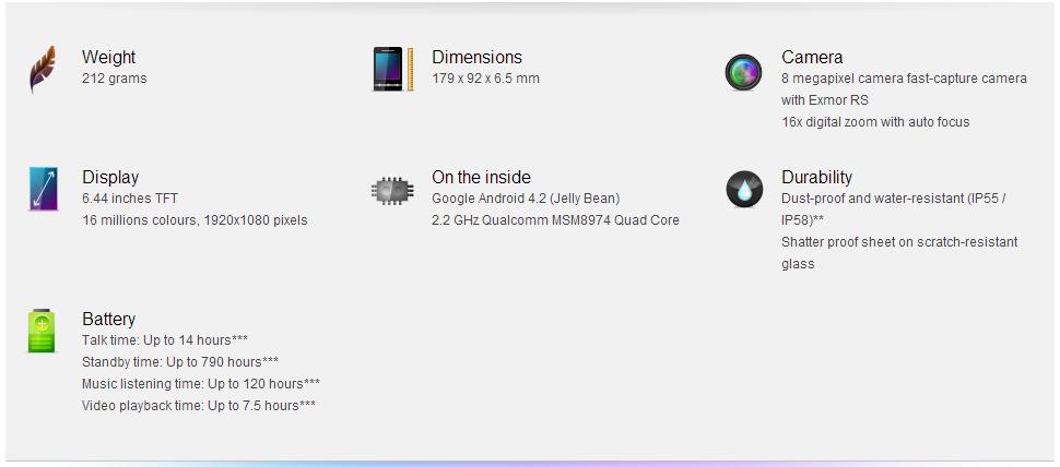 A Sony hivatalosan is bemutatta az Xperia Z Ultrát és az Xperia C-t