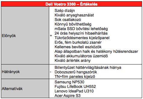 Dell Vostro 3360 teszt