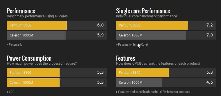 Asus X55A teszt - Ubuntu vs Windows