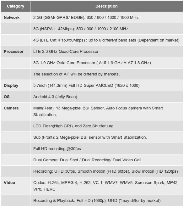Samsung Galaxy Note 3: Produktivitás a köbön