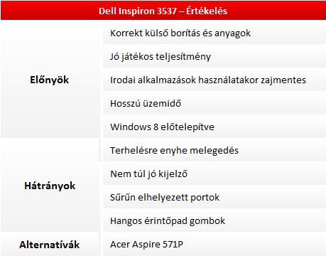 Dell Inspiron 3537 teszt