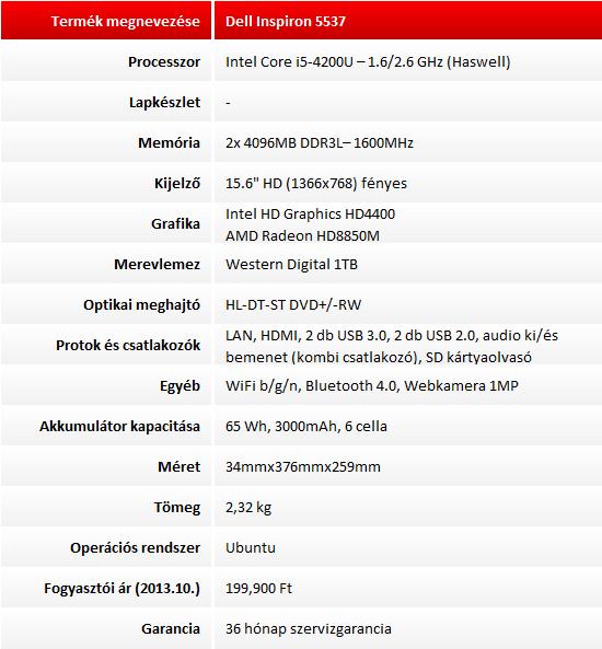 Dell Inspiron 5537 teszt