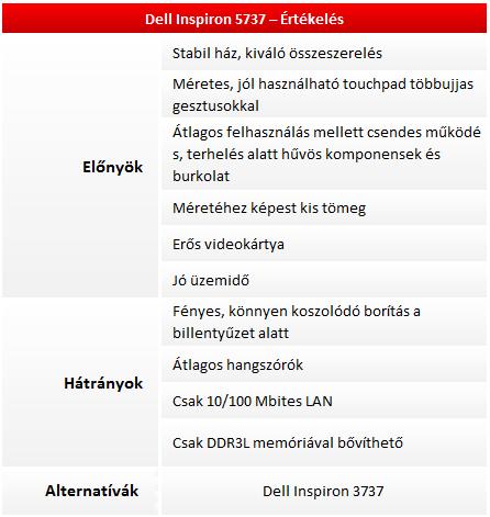 Dell Vostro 2520 teszt