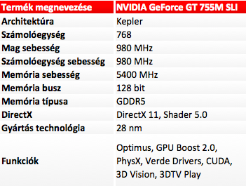 NVIDIA GeForce GT 755M, GeForce GT 755M SLI