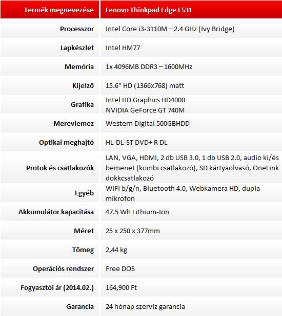 Lenovo Thinkpad Edge E531 teszt