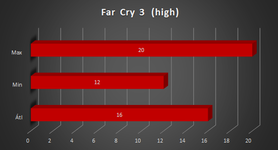 ... AMD Radeon R5 M230 és R7 M265 videokártya teszt Lenovo Ideapad G510  alapokon