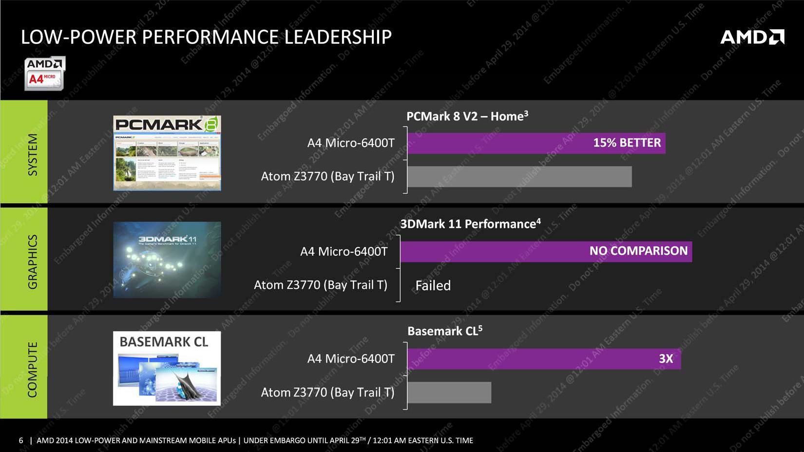 AMD Mullins és Beema - bemutatkoznak az új APU-k