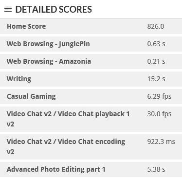 Prestigio MultiPad Visconte teszt