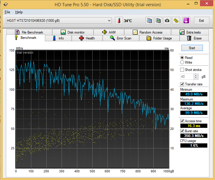 MSI GT70 2PE Dominator Pro teszt