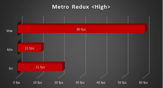 """Lenovo Flex 2 14"""" teszt"""