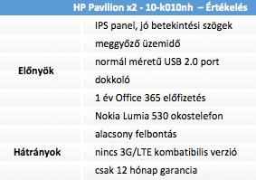 HP Pavilion x2 - 10-k010nh teszt