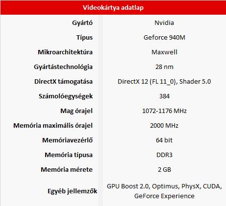 Asus K501 teszt