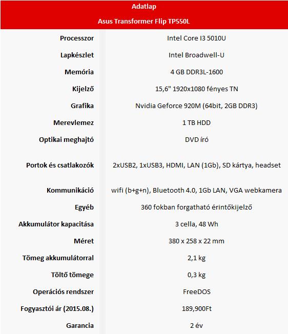 Asus Transformer Flip TP550 teszt