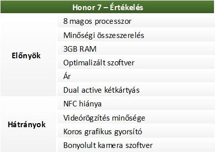 Honor 7 teszt