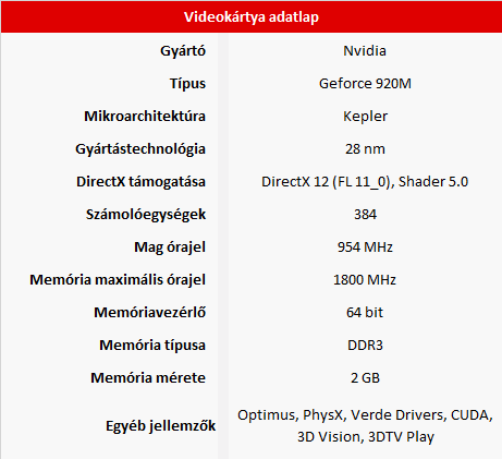 Lenovo Yoga 500 teszt