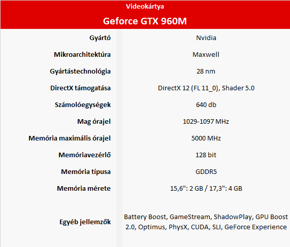 Lenovo IdeaPad Y700-15 és Y700-17 teszt