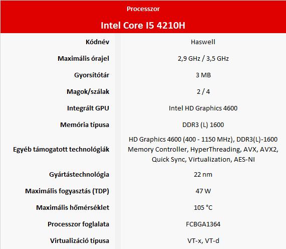 MSI GP62 és GP72 Leopard Pro teszt