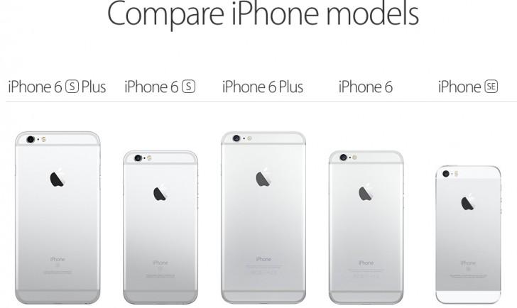 Kivonták a forgalomból az iPhone 5s-t