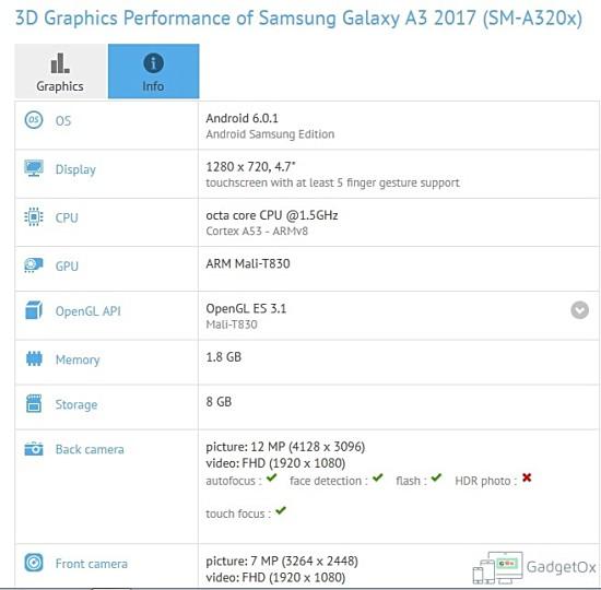 GFXBench-en tűnt fel a Galaxy A3 (2017)