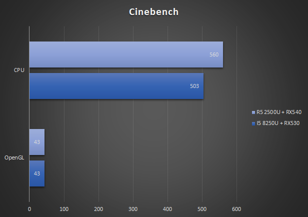 lenovo ideapad cinebench