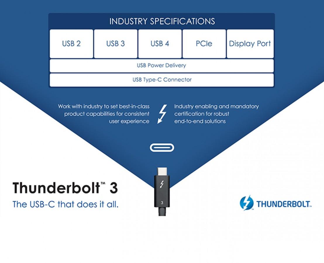 40Gbps-os sávszélességet fog tudni az új USB4 szabvány