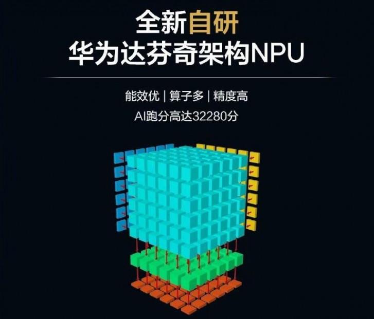 A Huawei hivatalosan is bemutatta 7nm-es HiSilicon Kirin 810 chipsetjét