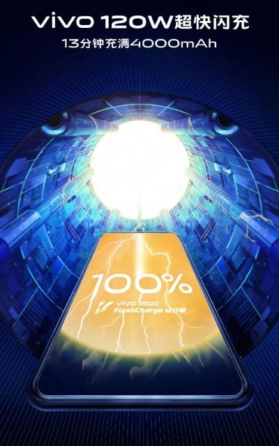 A vivo bemutatta a 120W-os Super FlashCharge technológiáját