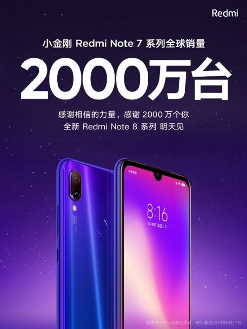 Újabb mérföldkőnél a Redmi Note 7 eladások, már 20 milliónál járnak